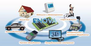 применение модулей Novacomm