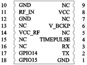 LOCOSYS MC-1010-G