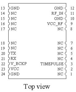 LOCOSYS MC-1612-G
