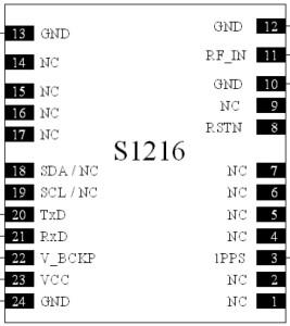SkyTraq S1216