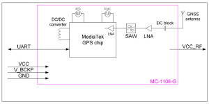 Блок-диаграмма MC-1108-G